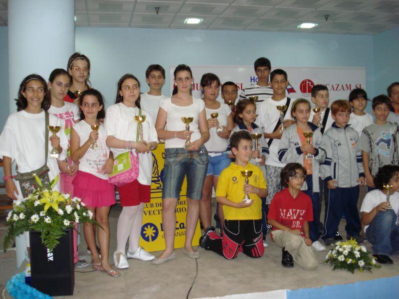 c.canarias  edades 2008.2 41