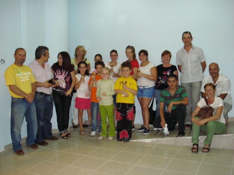 c.canarias  edades 2008.2 43
