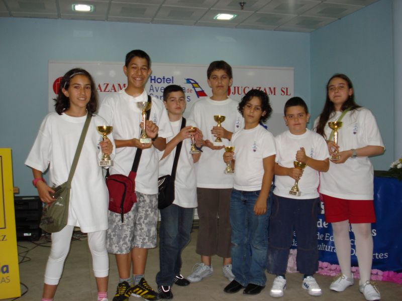 c.canarias  edades 2008.2 47
