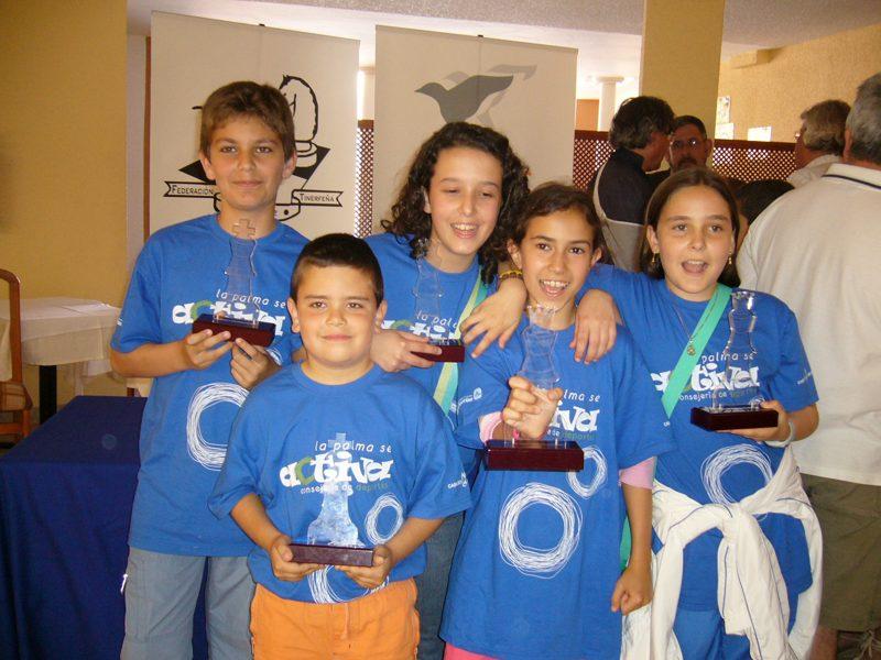 t Canarias edades 2007 57