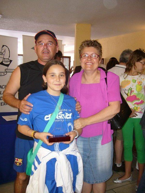 t Canarias edades 2007 58