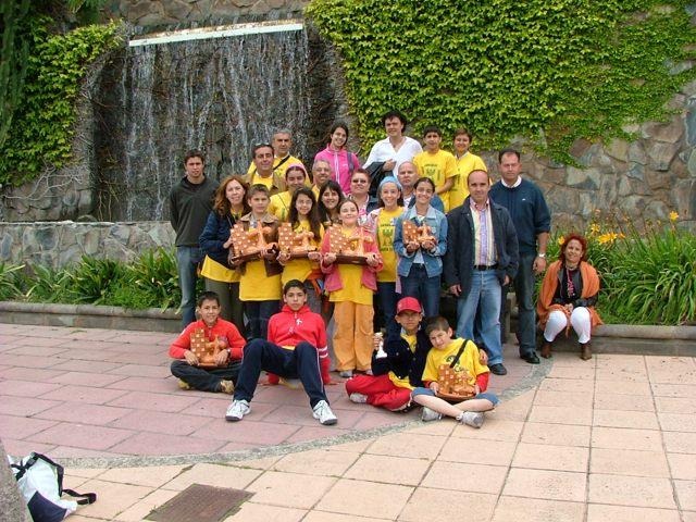 t edades2006  1