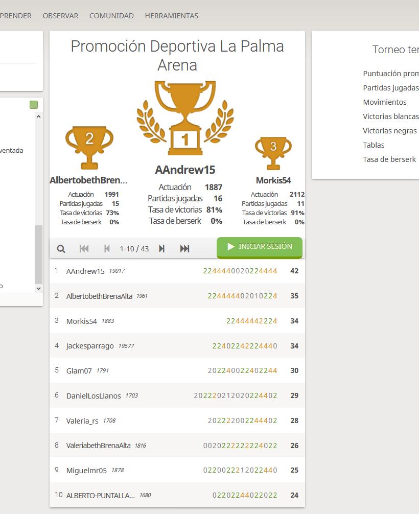 Screenshot_2020-03-30 Promoción Deportiva La Palma Arena Standard 5+0 rated #UOAz0NHg
