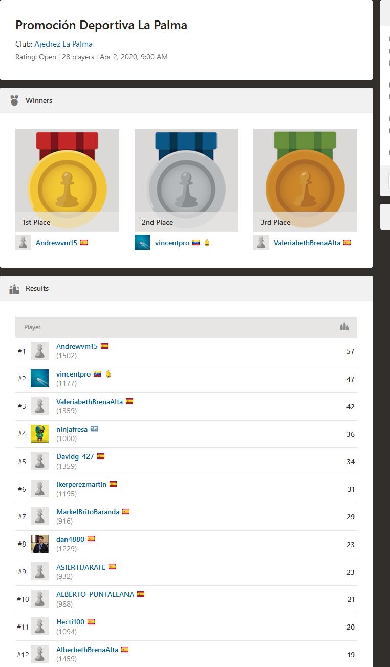 Screenshot_2020-04-03 Promoción Deportiva La Palma - Live Chess Tournament - Chess com